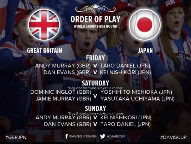 The scheduled line-up for the tie (Photo: Twitter/Davis Cup)