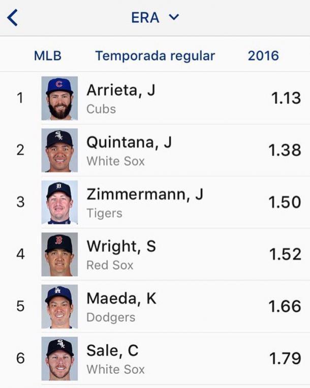 Fuente: MLB.com