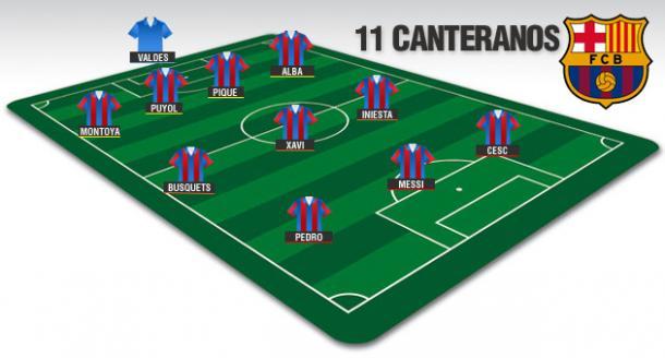 Alineación del FC Barcelona el 25 de noviembre de 2012