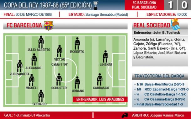 Gráfico del diario Sport (fot:sport)