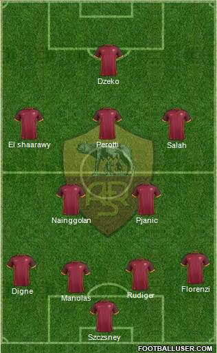 4-2-3-1 offensivo con Perotti sulla trequarti - Foto: footballuser.com