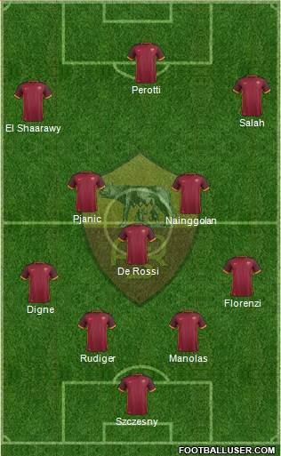4-3-3, con Perotti falso nove - Foto: footballuser.com