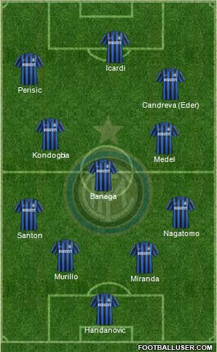 4-3-3 con Banega in regia - Foto: Footballuser.com