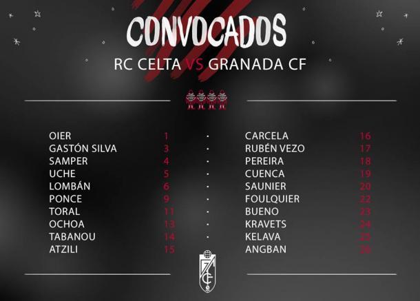 Imagen | Granada CF