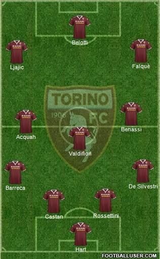 L'11 del Torino
