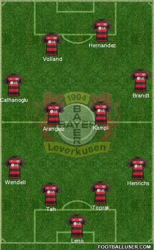 La probabile formazione del Bayer Leverkusen