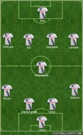 La probabile formazione del Tottenham