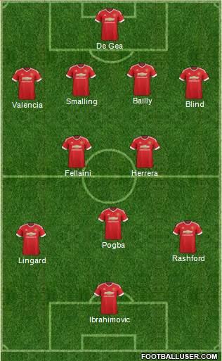 4-2-3-1 | Fonte: footballuser.com