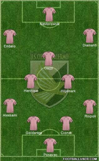 Il probabile 11 del Palermo