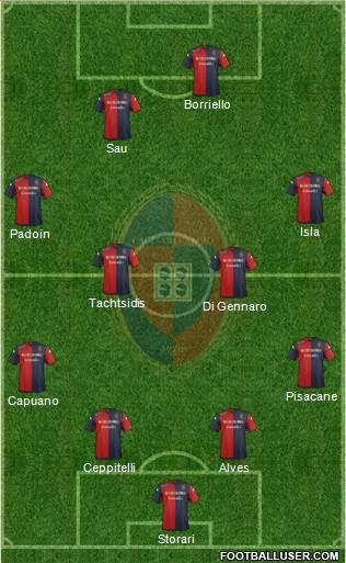 Il probabile 11 del Cagliari