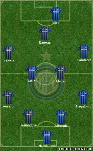 Il probabile 11 dell'Inter