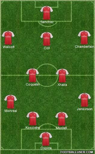 Il probabile 11 dell'Arsenal