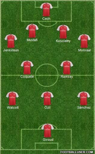 Posible once del Arsenal ante el Bournemouth. (Foto Footballuser.com)