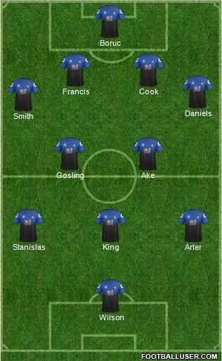 Posible once del Bournemouth ante el Arsenal. (Foto Footballuser.com)