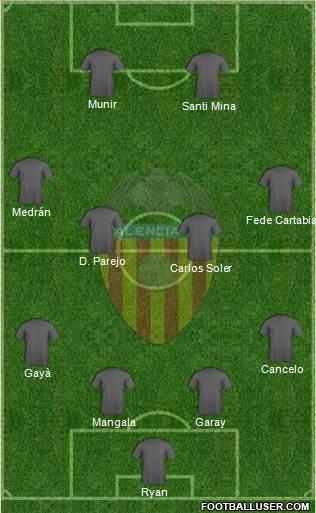 Posible formación del Valencia CF