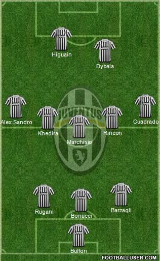 Il probabile 11 della Juventus per la partita di domani sera