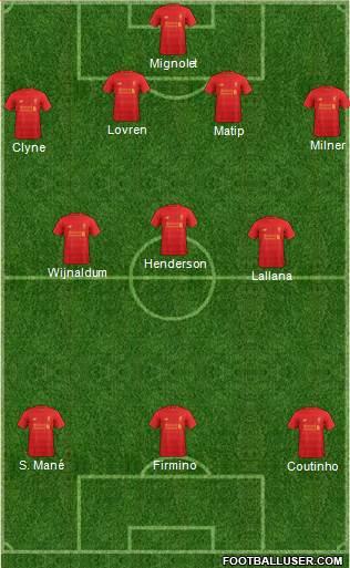 il 4-3-3 di Klopp | Fonte: footballuser.com