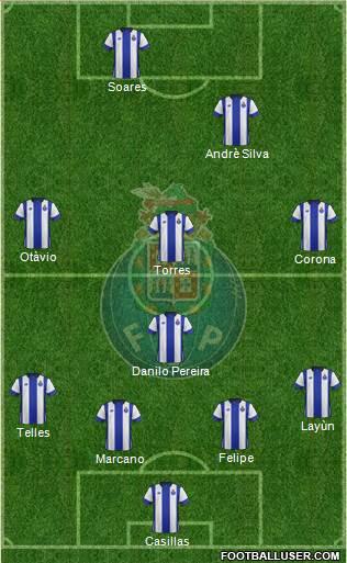 Il probabile 11 del Porto