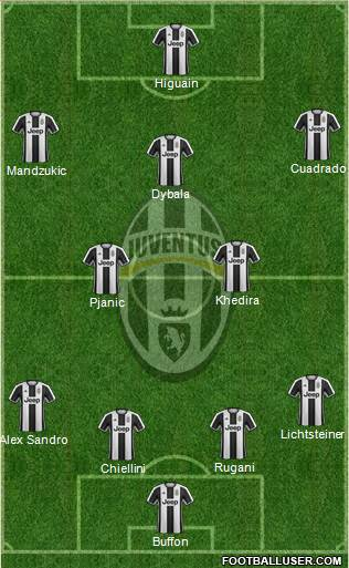 Il probabile 11 della Juventus