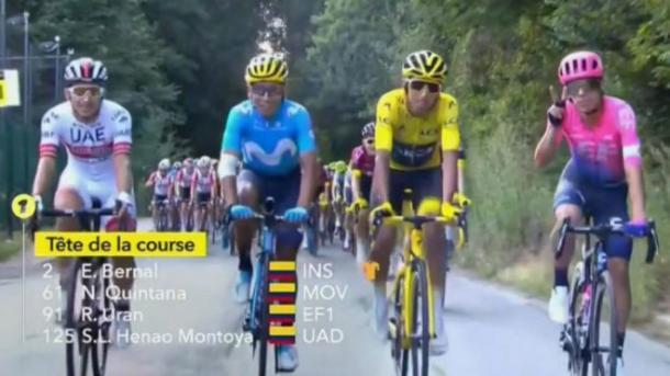 Los ciclistas colombianos participantes del Tour de Francia 2019. Imagen: captura de pantalla.