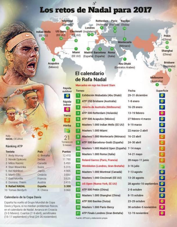 Fonte: ATP.com