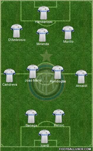 Probabile formazione Inter | Vavel via footballuser.com