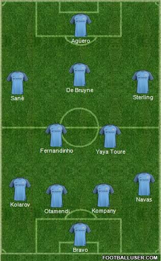 Fonte immagine: footballuser.com