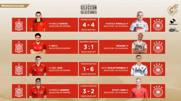 Los resultados del amistoso virtual entre España y Alemania. Foto: @SeFutbol