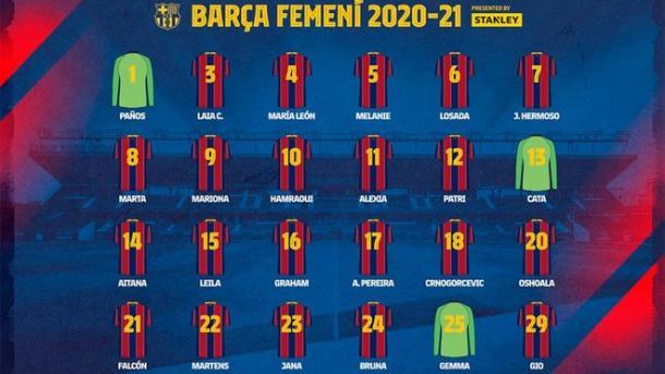 Los dorsales para esta temporada.   Foto: FC Barcelona