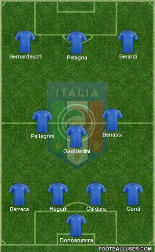 Così l'Italia in campo