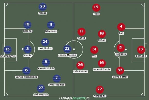 Posibles alineaciones que presentarán tanto Real Oviedo como Nàstic en el partido de mañana. | Imagen: lapizarradelmister.es