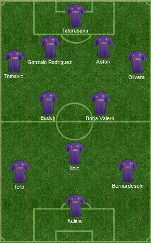 Il 4-2-3-1 di Sousa.   VAVEL.com via footballuser.com
