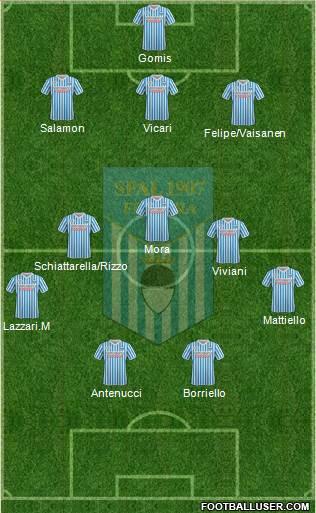 Probabile formazione Spal | via footballuser.com