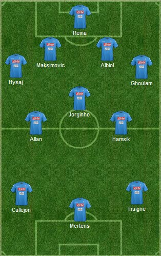 Il 4-3-3 di Sarri. | VAVEL.com via footballuser.com