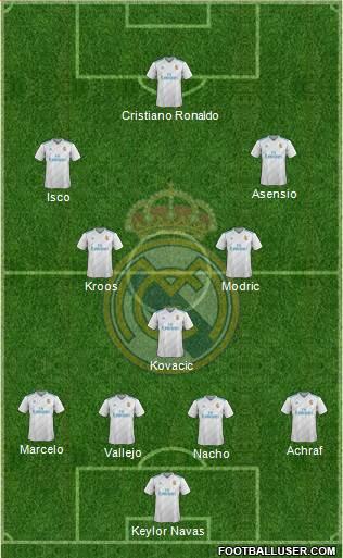 Posible 11 del equipo blanco | Foto: Footballuser.com