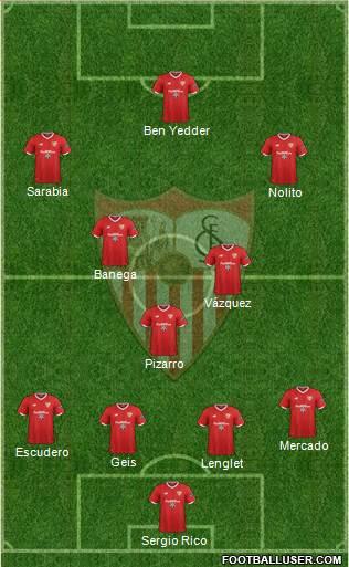Posible 11 del equipo hispalense | Foto: Footballuser.com