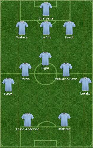 Il 3-5-2 di Inzaghi. | VAVEL.com via footballuser.com