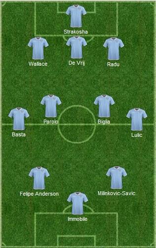 La risposta di Inzaghi: 3-4-2-1.   VAVEL.com via footballuser.com