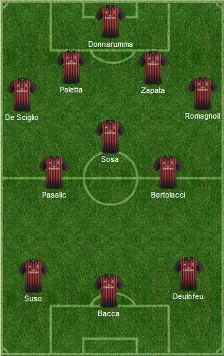 La risposta di Montella: 4-3-3. | VAVEL.com via footballuser.com