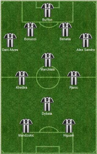 L'11 di Allegri: 4-3-1-2. | VAVEL.com via footballuser.com