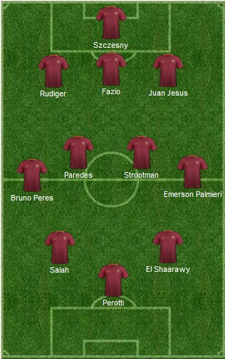 La risposta di Spalletti col 3-4-2-1. | VAVEL.com via footballuser.com