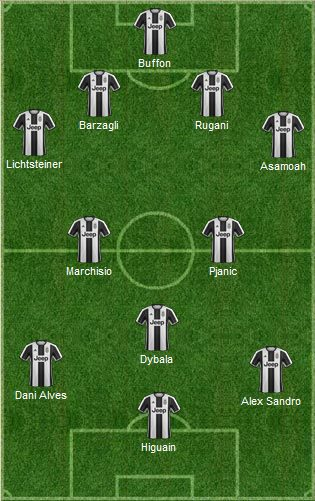 La probabile formazione scelta da Allegri: 4-2-3-1. | VAVEL.com via footballuser.com