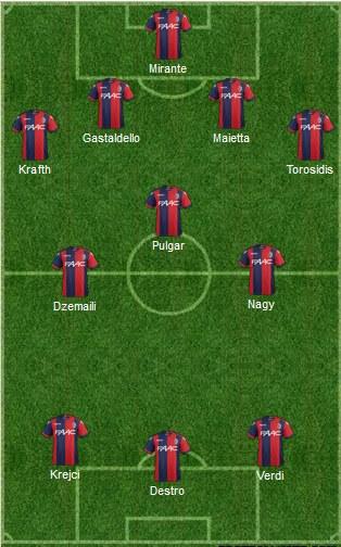 L'11 iniziale del Bologna, schierato con il 4-3-3.   VAVEL.com via footballuser.com
