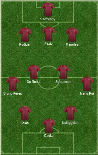 La risposta della Roma (3-4-2-1).   VAVEL.com via footballuser.com