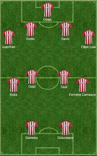 La risposta di Simeone, sempre schierata col 4-4-2. | VAVEL.com via footballuser.com