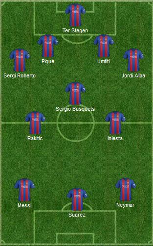 Il probabile 11 di Luis Enrique schierato con un 4-3-3. | VAVEL.com via footballuser.com