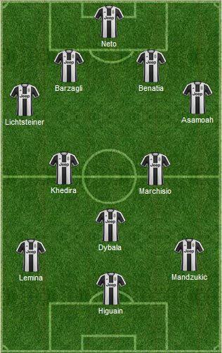 La probabile formazione di Allegri, schierata con un 4-2-3-1. | VAVEL.com via footballuser.com