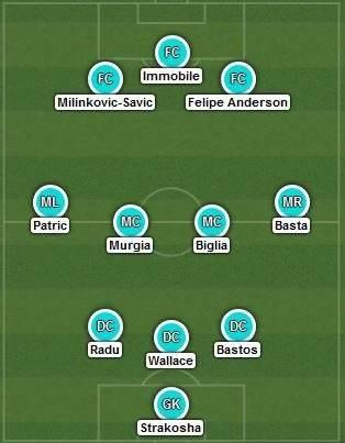 La risposta di Inzaghi (3-4-2-1). | VAVEL.com via lineupbuilder.com