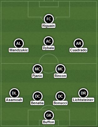 La risposta di Allegri è schierata col solito 4-2-3-1. | VAVEL.com via lineupbuilder.com
