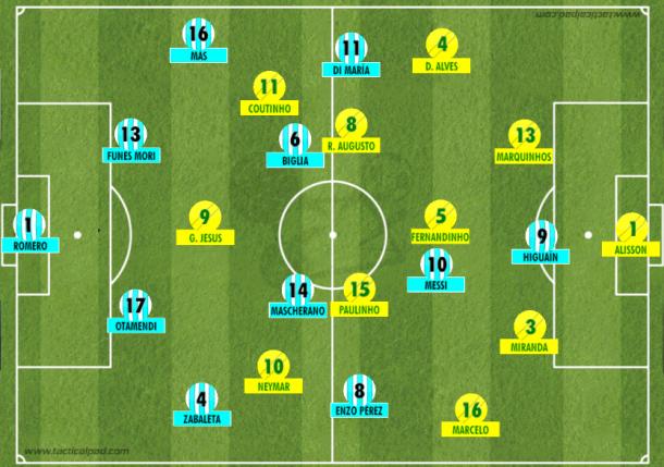 Prováveis escalações de Brasil e Argentina nesta quinta (Reprodução: Tactical Pad)